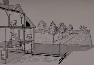 mechanics of household diagram